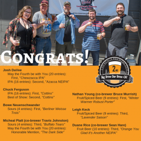 Big Brew Day Brew-Off Winners
